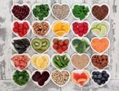 Хранене и планети