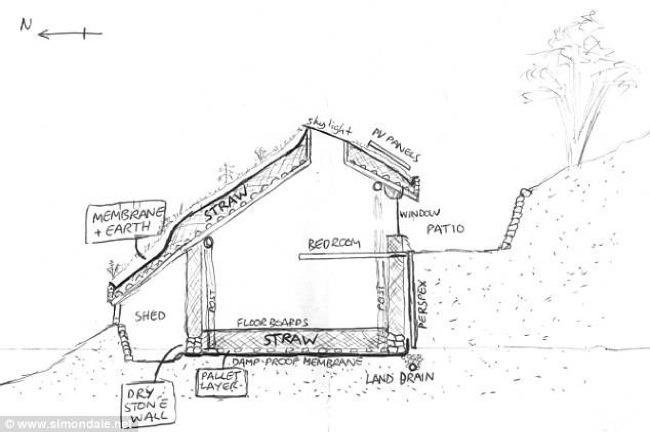 3 Ето как ще изглежда разпределението на къщата.