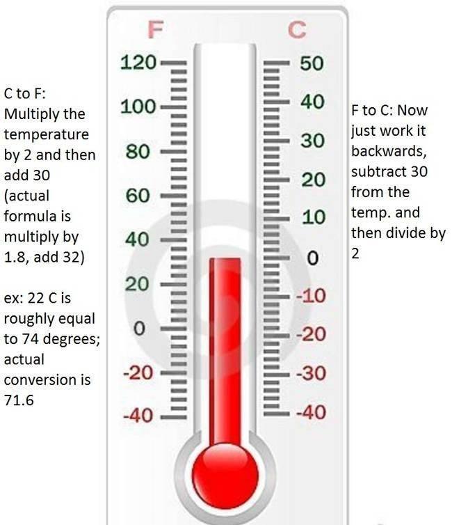 Ето как да преобръщате Целзий градусите във Фаренхайт и обратно.