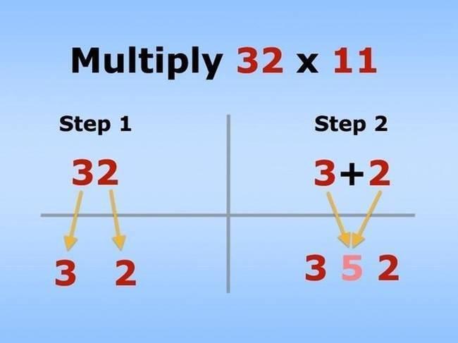 Страхотен номер за умножение на което и да е число по 11.