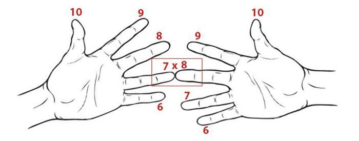 Да вземем например 7 х 8